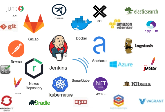 Devops CI/CD Pipeline Design & Implement with Jenkins, Docker, Gitlab & more