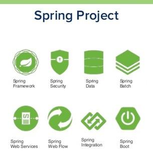 Spring Project ขั้นสูง โดยผู้ผ่านใบรับรองจาก SpringSource และ Pivotal
